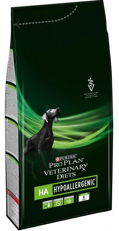 Сухой корм для собак PVD