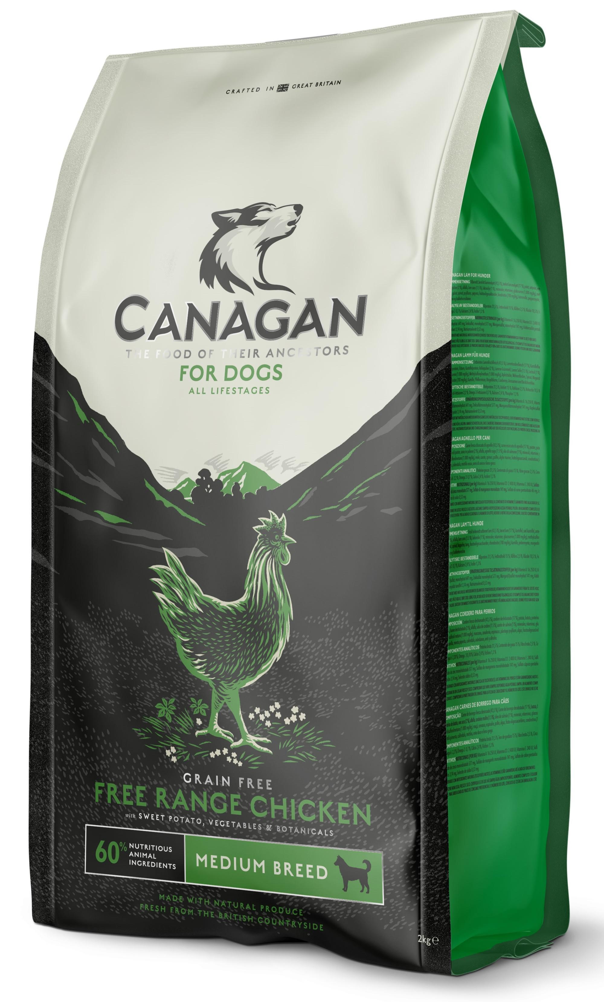 Сухой беззерновой корм для собак средних пород Canagan