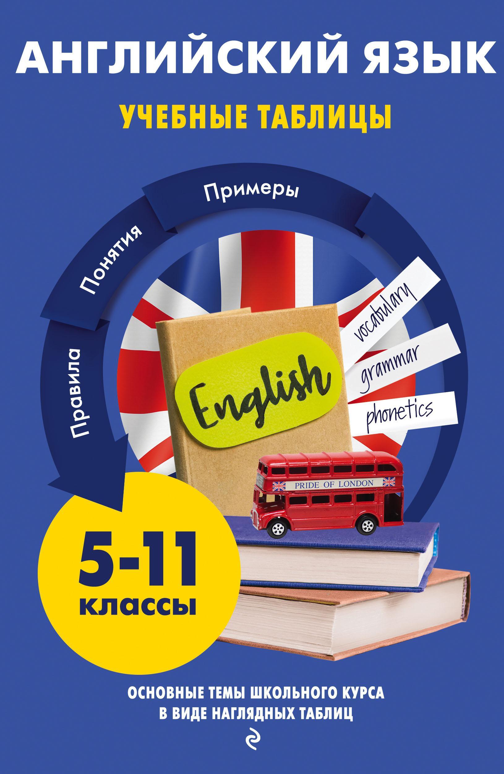 Английский язык. Учебные таблицы