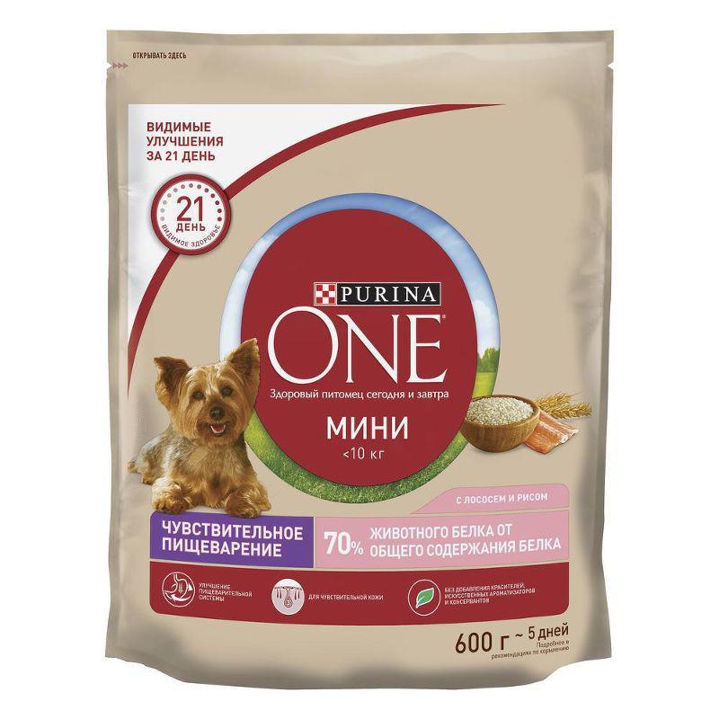 Сухой корм для взрослых собак мелких пород с чувствительным пищеварением Purina ONE
